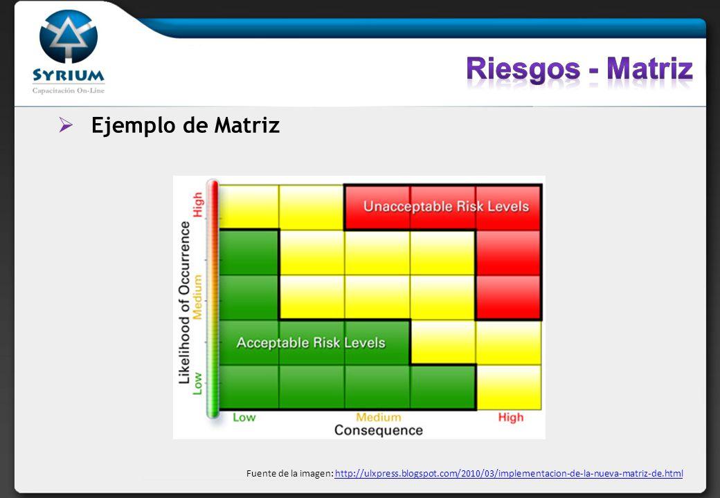 Riesgos - Matriz Ejemplo de Matriz Un ejemplo de matriz de riesgos: