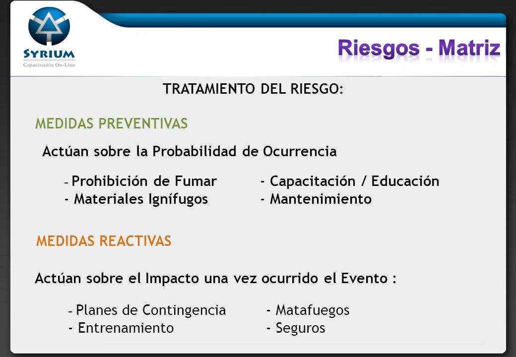 TRATAMIENTO DEL RIESGO: