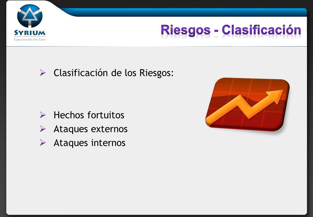 Riesgos - Clasificación