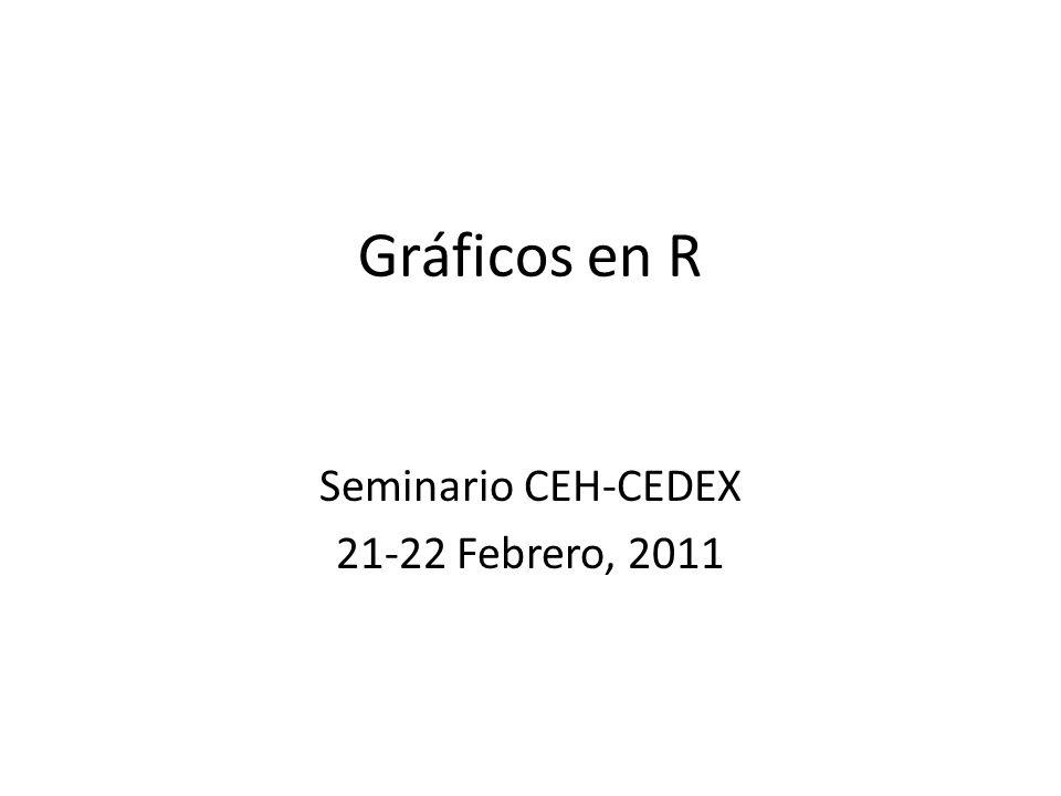 Gráficos en R Seminario CEH-CEDEX 21-22 Febrero, 2011