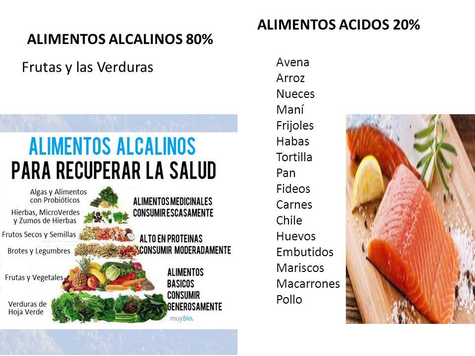 ALIMENTOS ACIDOS 20% ALIMENTOS ALCALINOS 80% Frutas y las Verduras