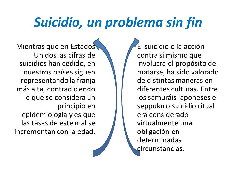 Suicidio, un problema sin fin