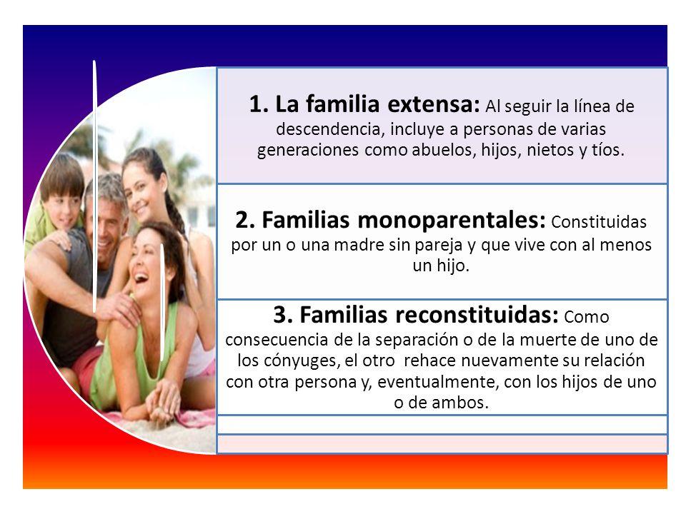 1. La familia extensa: Al seguir la línea de descendencia, incluye a personas de varias generaciones como abuelos, hijos, nietos y tíos.