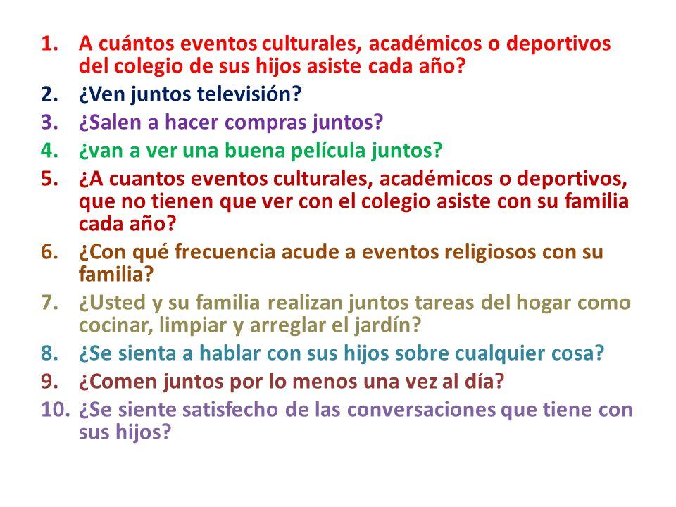 A cuántos eventos culturales, académicos o deportivos del colegio de sus hijos asiste cada año