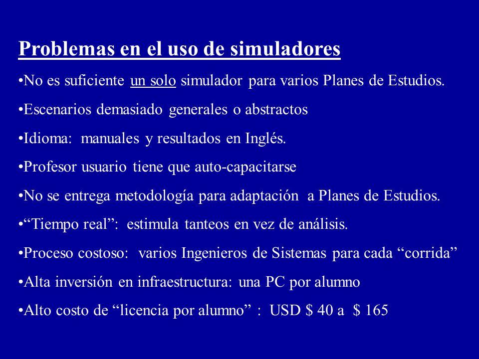 Problemas en el uso de simuladores