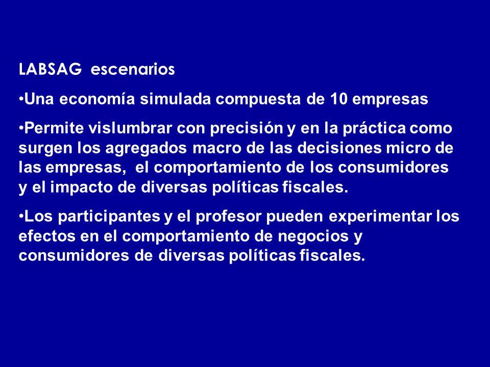 LABSAG escenariosUna economía simulada compuesta de 10 empresas.