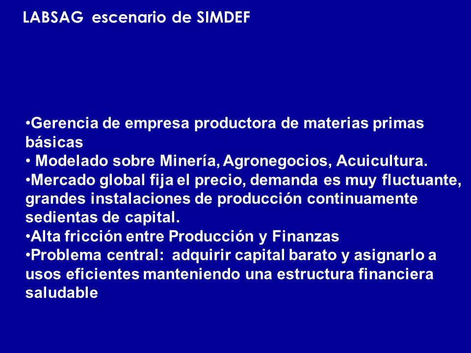 LABSAG escenario de SIMDEF