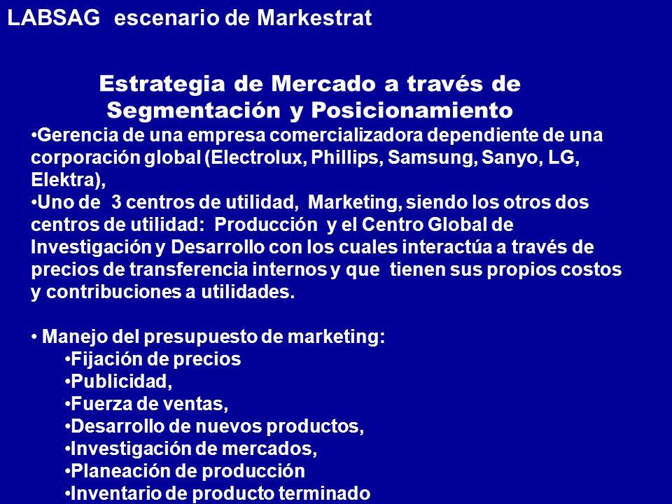 Estrategia de Mercado a través de Segmentación y Posicionamiento