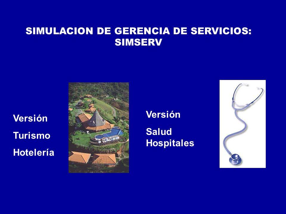 SIMULACION DE GERENCIA DE SERVICIOS: SIMSERV