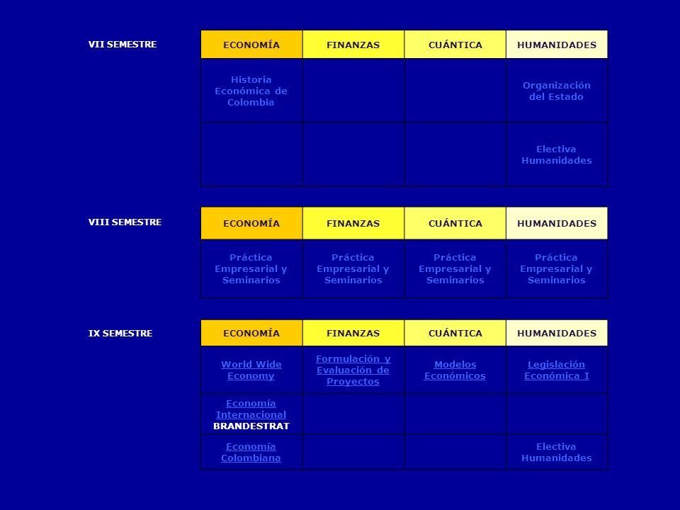 Historia Económica de Colombia Organización del Estado