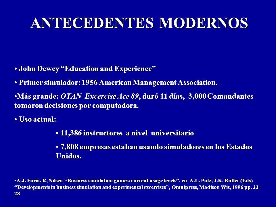 ANTECEDENTES MODERNOS