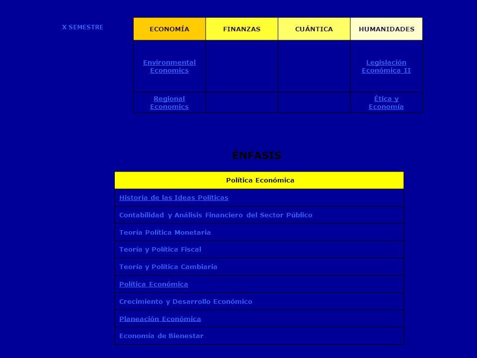 Environmental Economics Legislación Económica II