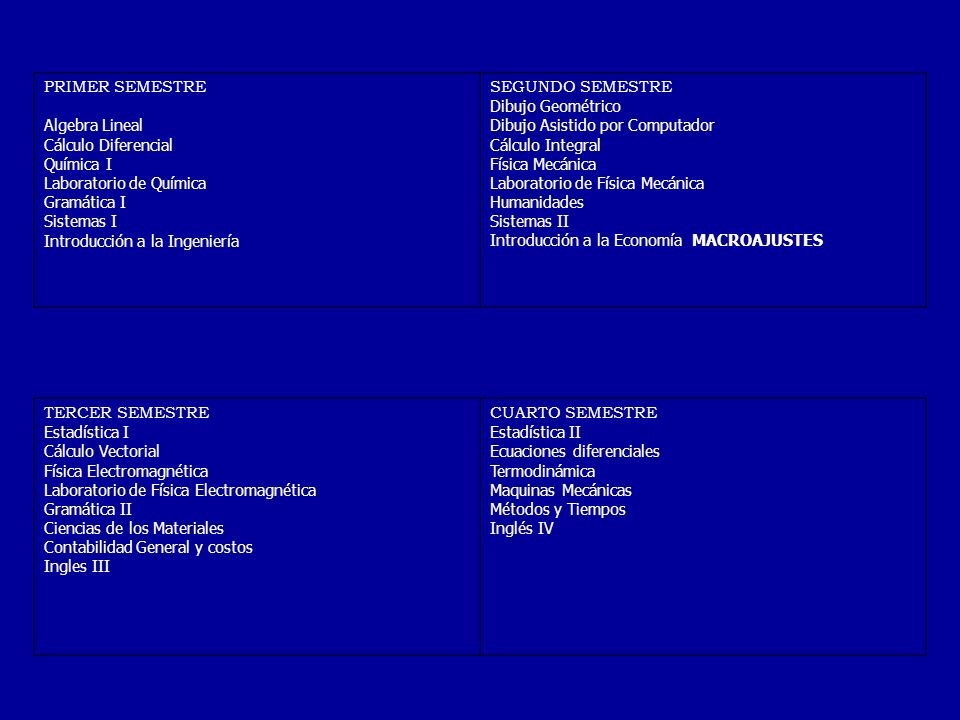 PRIMER SEMESTREAlgebra Lineal. Cálculo Diferencial. Química I. Laboratorio de Química. Gramática I.