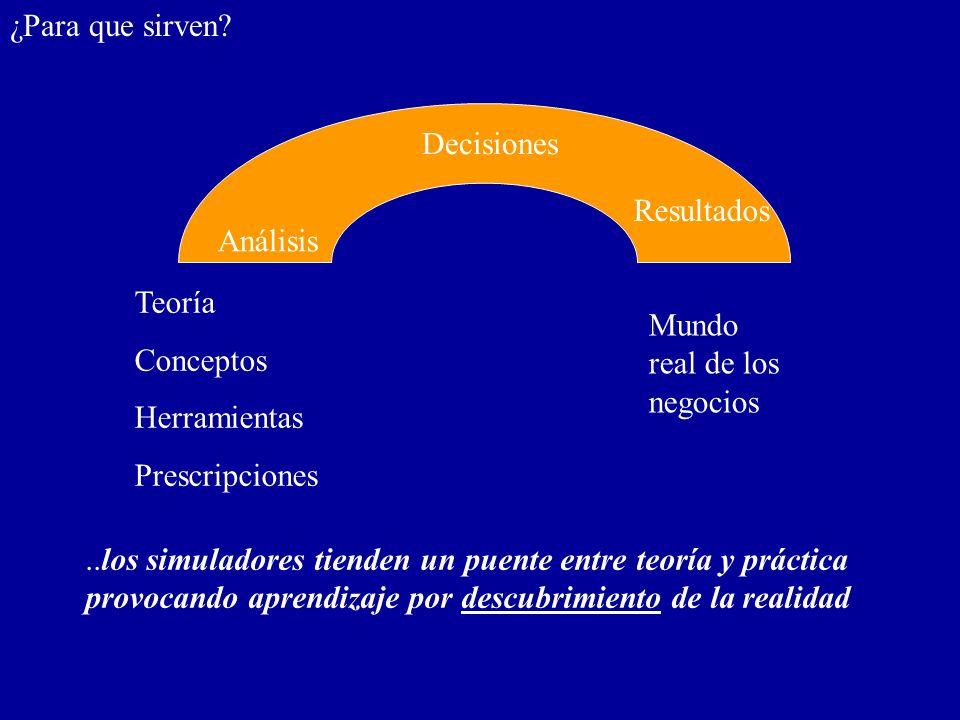 ¿Para que sirven Decisiones. Resultados. Análisis. Teoría. Conceptos. Herramientas. Prescripciones.