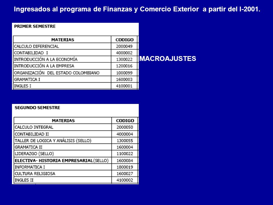 Ingresados al programa de Finanzas y Comercio Exterior a partir del I-2001.