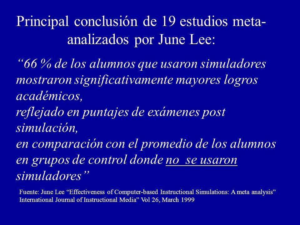 Principal conclusión de 19 estudios meta-analizados por June Lee: