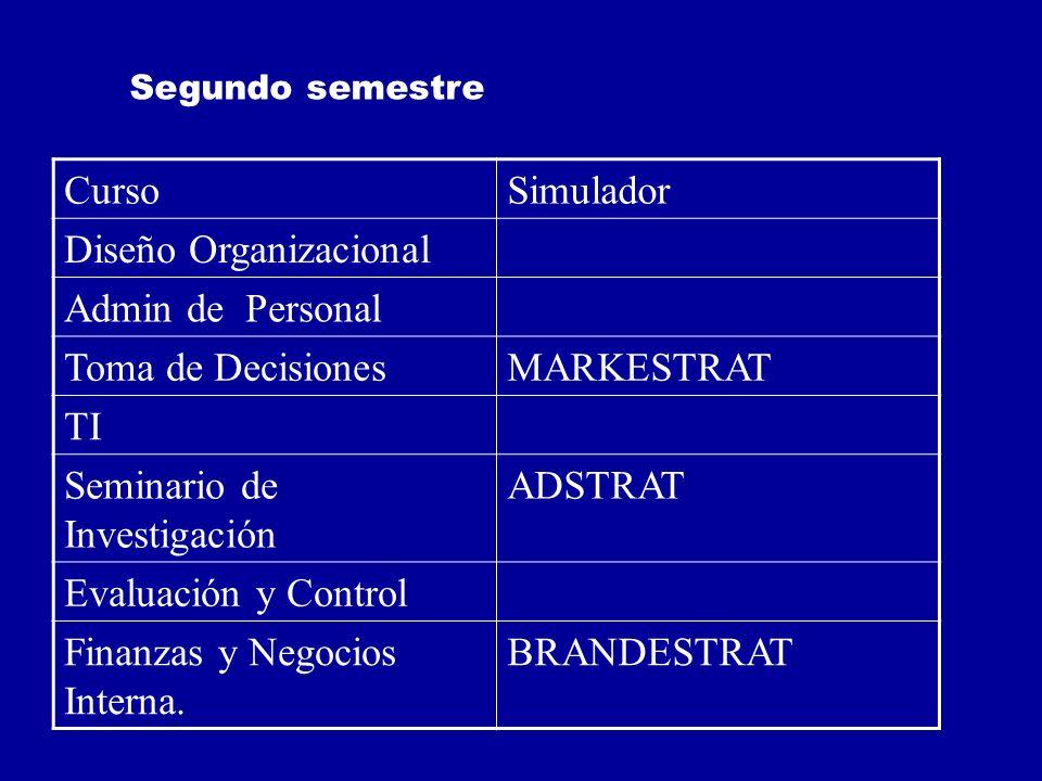Diseño Organizacional Admin de Personal Toma de Decisiones MARKESTRAT