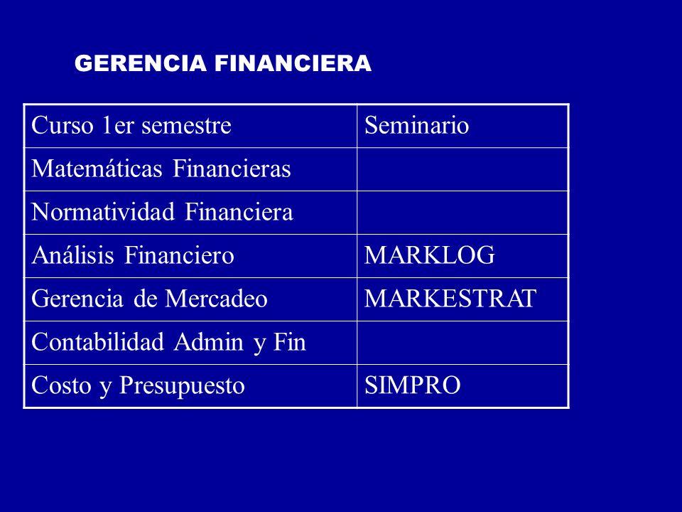 Matemáticas Financieras Normatividad Financiera Análisis Financiero