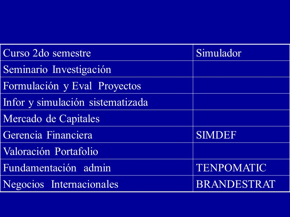 Curso 2do semestre Simulador. Seminario Investigación. Formulación y Eval Proyectos. Infor y simulación sistematizada.