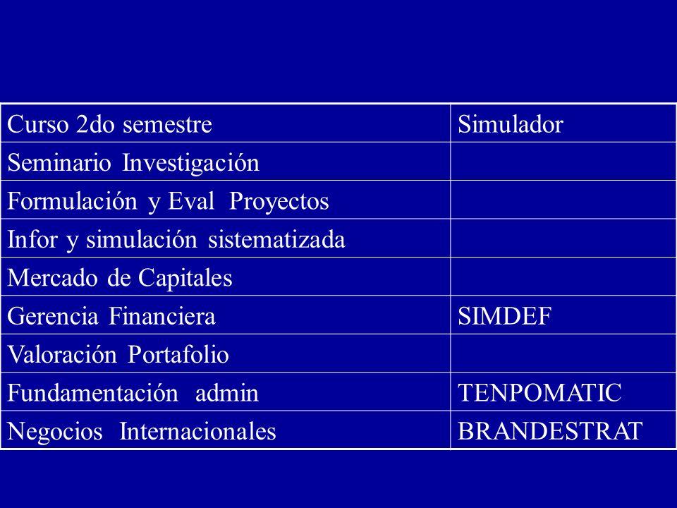 Curso 2do semestreSimulador. Seminario Investigación. Formulación y Eval Proyectos. Infor y simulación sistematizada.