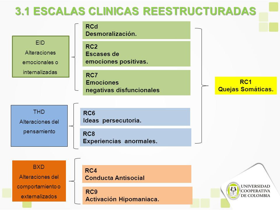 3.1 ESCALAS CLINICAS REESTRUCTURADAS