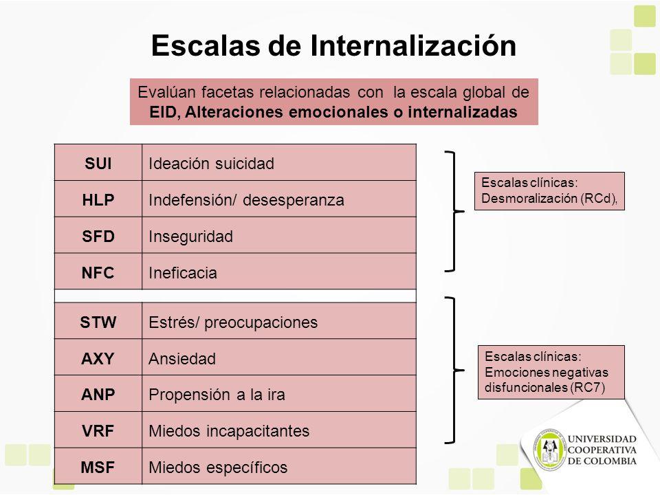 Escalas de Internalización