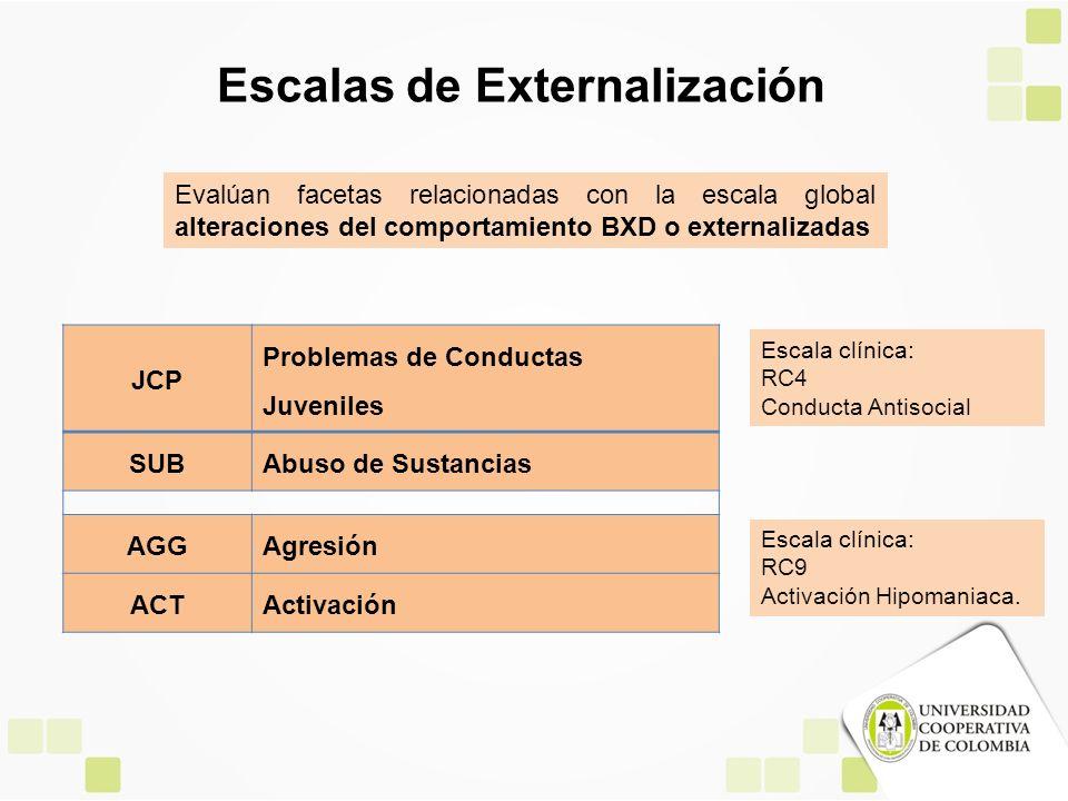 Escalas de Externalización
