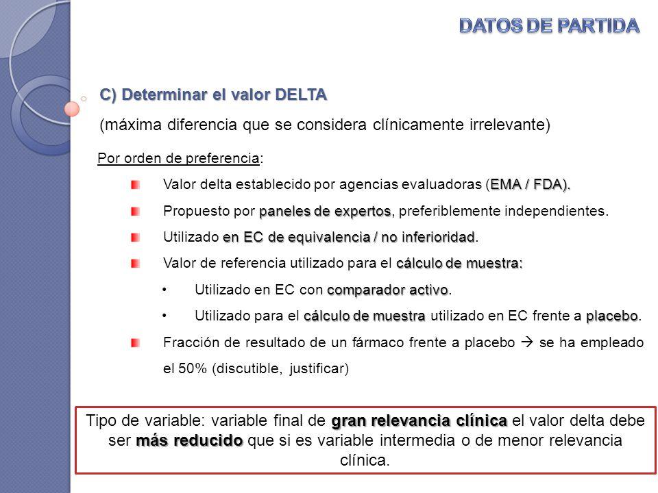 DATOS DE PARTIDA C) Determinar el valor DELTA
