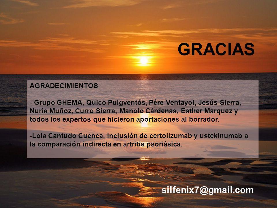 GRACIAS silfenix7@gmail.com AGRADECIMIENTOS