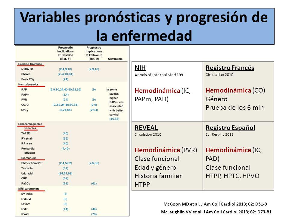 Variables pronósticas y progresión de la enfermedad