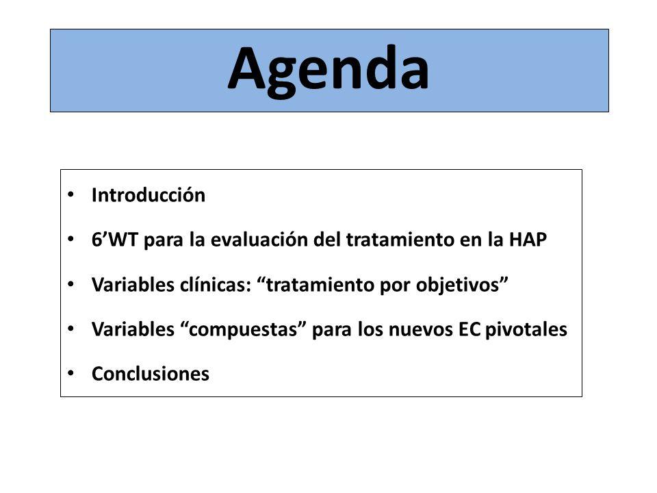 Agenda Introducción 6'WT para la evaluación del tratamiento en la HAP