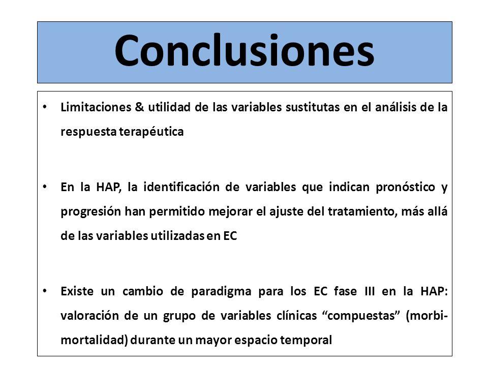 Conclusiones Limitaciones & utilidad de las variables sustitutas en el análisis de la respuesta terapéutica.