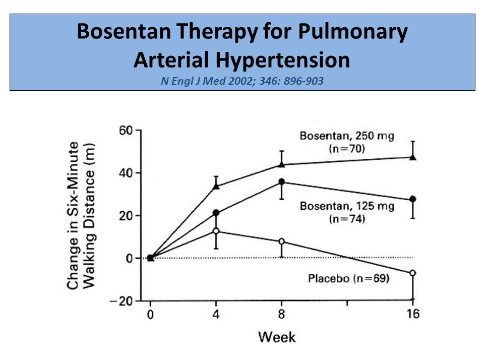 Bosentan Therapy for Pulmonary Arterial Hypertension N Engl J Med 2002; 346: 896-903