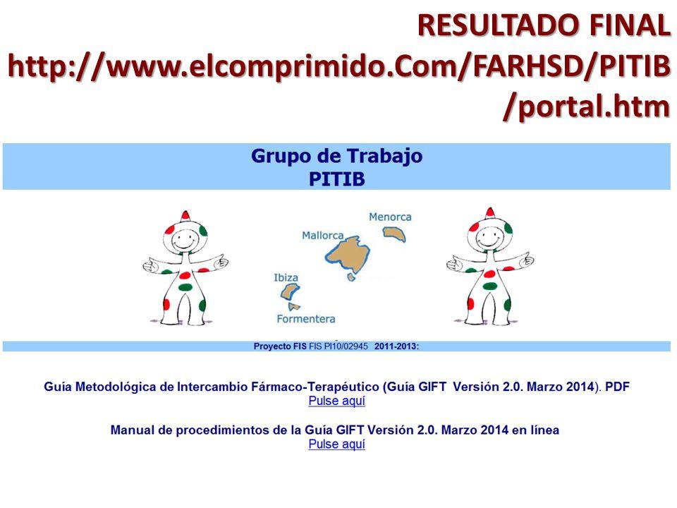 RESULTADO FINAL http://www.elcomprimido.Com/FARHSD/PITIB/portal.htm