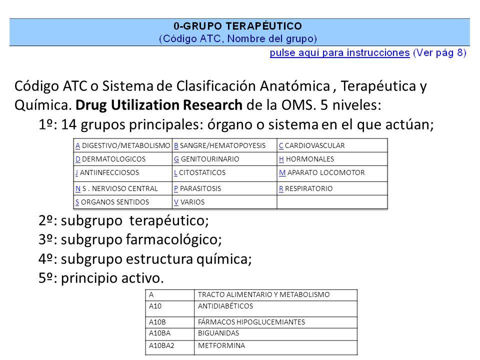 1º: 14 grupos principales: órgano o sistema en el que actúan;