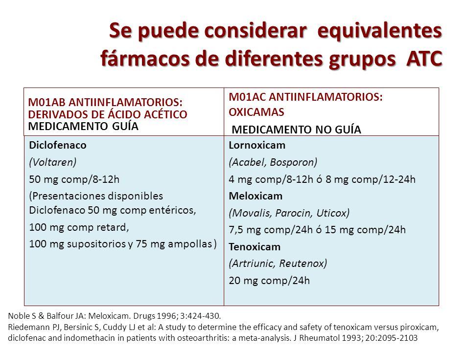 Se puede considerar equivalentes fármacos de diferentes grupos ATC