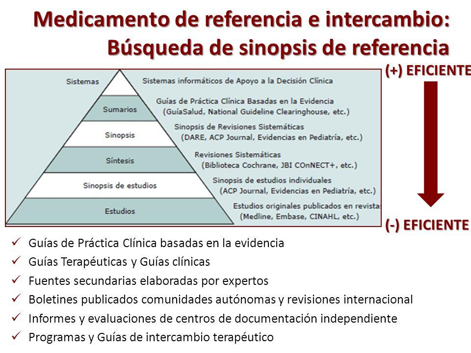 Medicamento de referencia e intercambio: Búsqueda de sinopsis de referencia