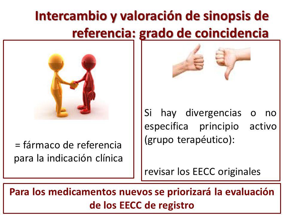 = fármaco de referencia para la indicación clínica
