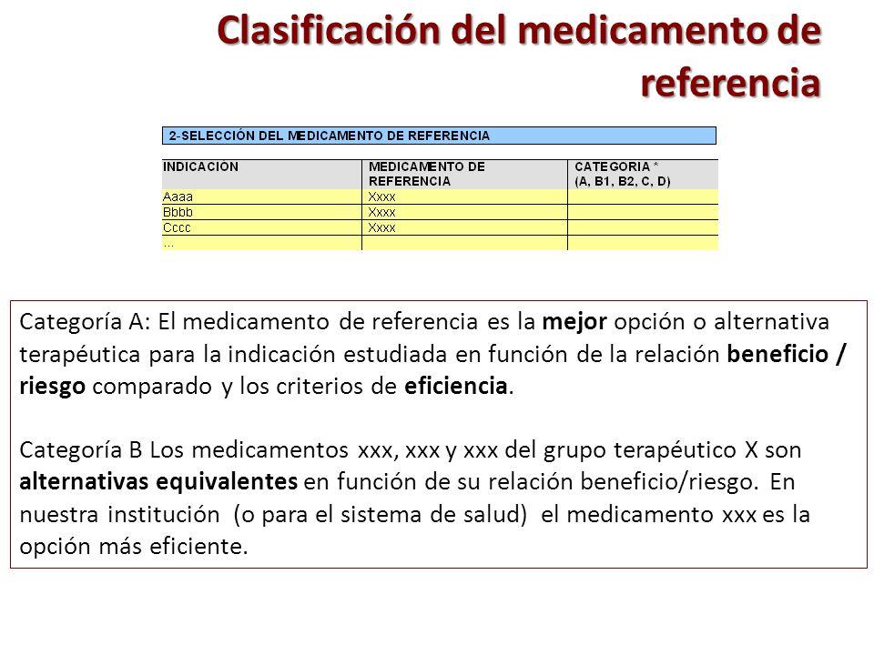 Clasificación del medicamento de referencia