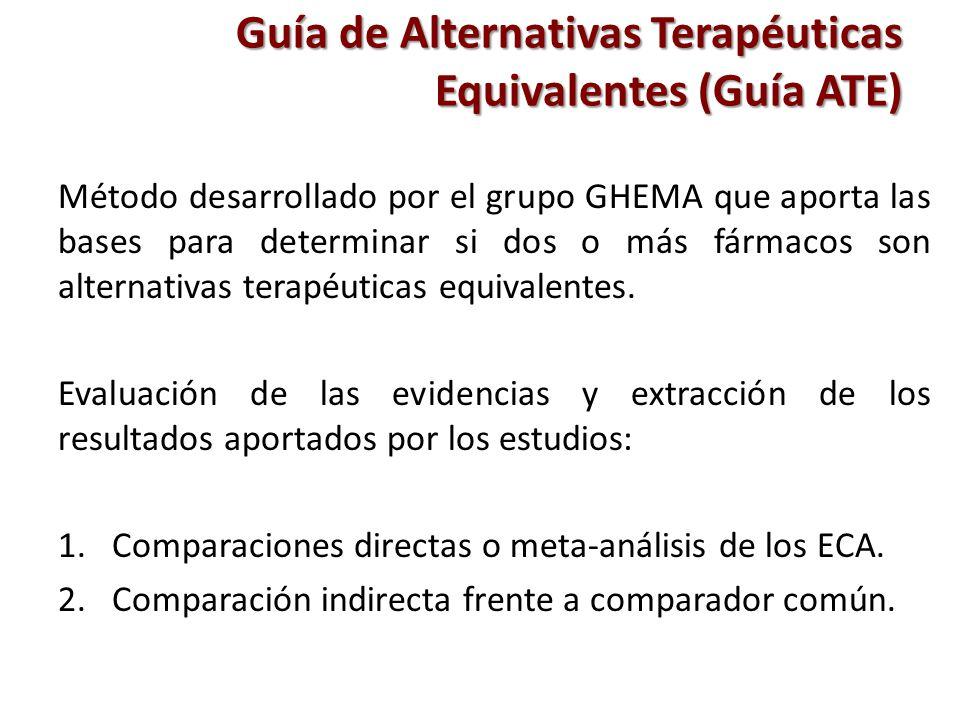 Guía de Alternativas Terapéuticas Equivalentes (Guía ATE)