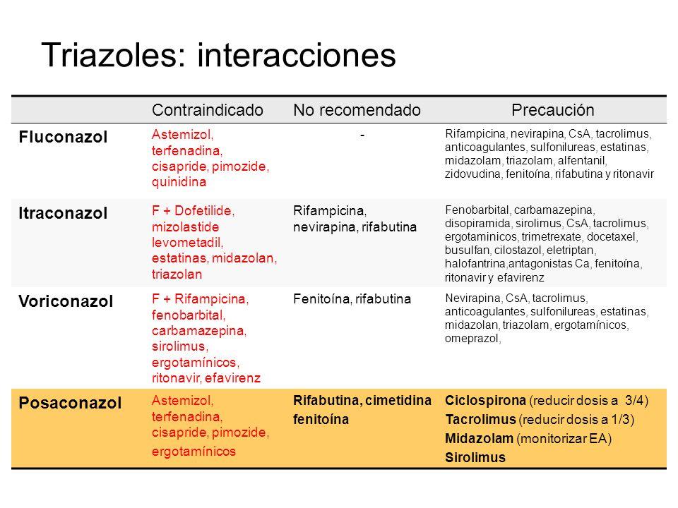Triazoles: interacciones