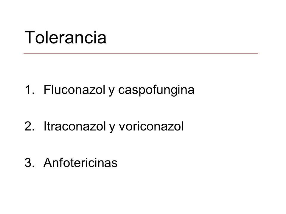 Tolerancia Fluconazol y caspofungina Itraconazol y voriconazol