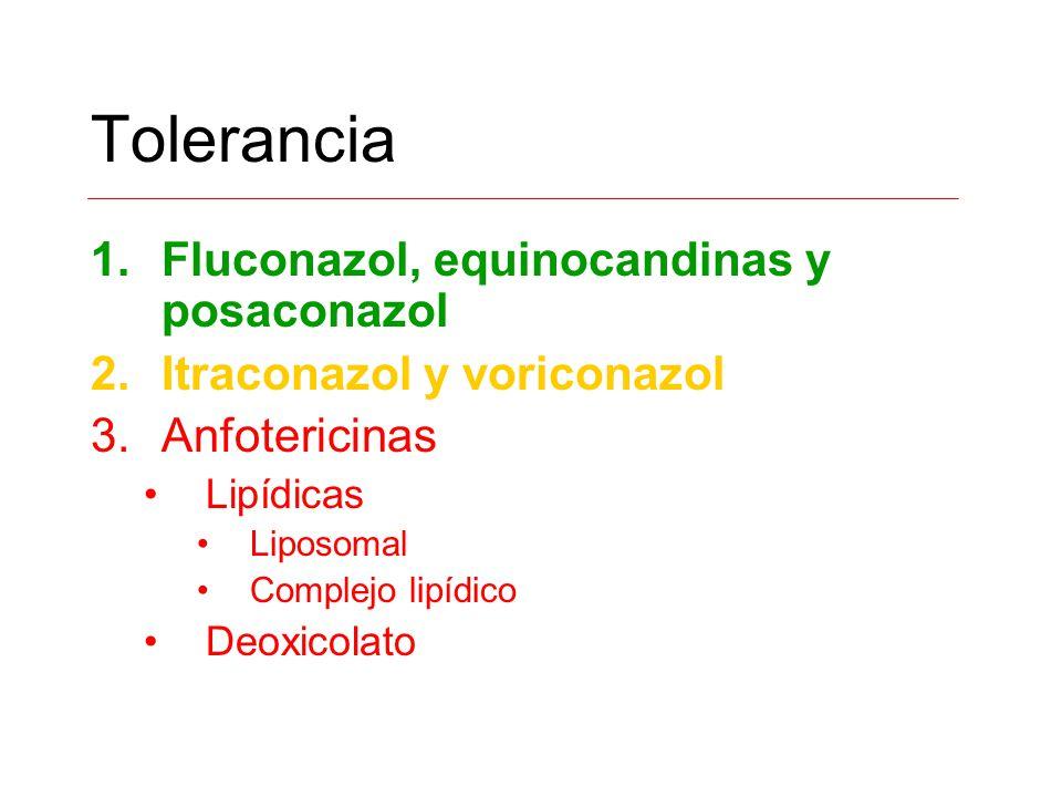 Tolerancia Fluconazol, equinocandinas y posaconazol