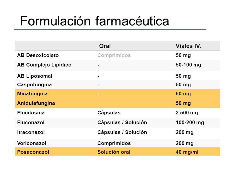 Formulación farmacéutica