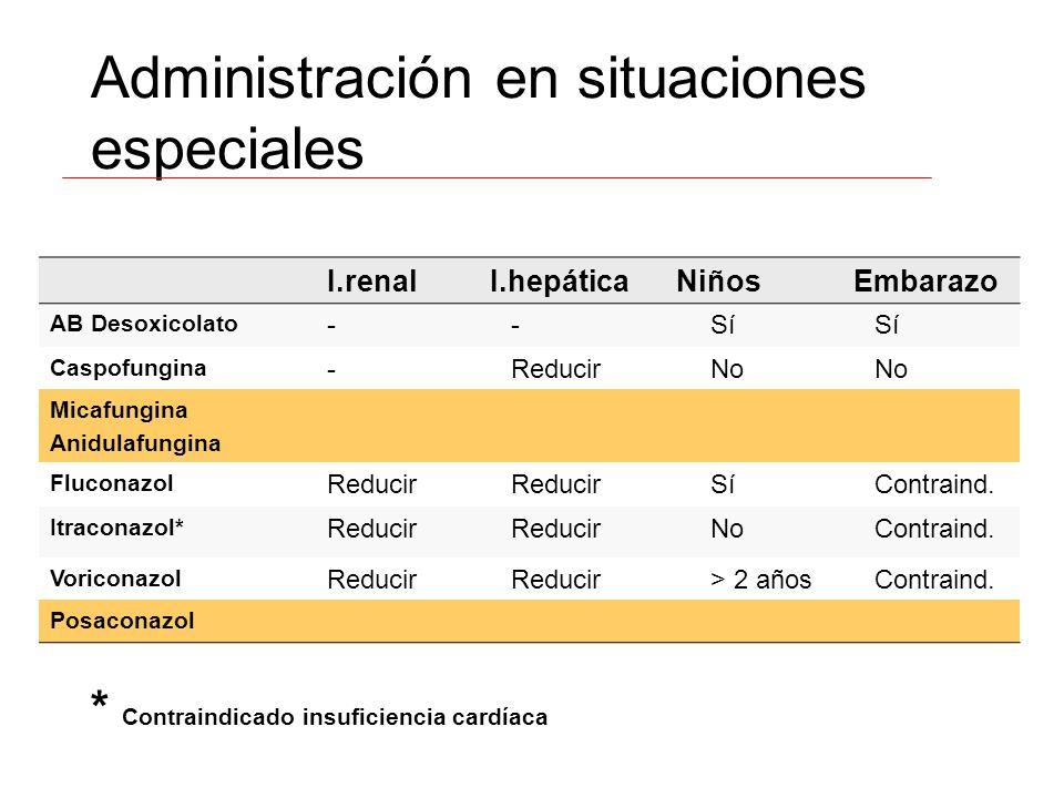 Administración en situaciones especiales