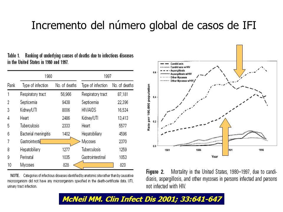 Incremento del número global de casos de IFI