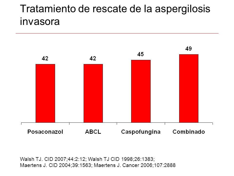 Tratamiento de rescate de la aspergilosis invasora