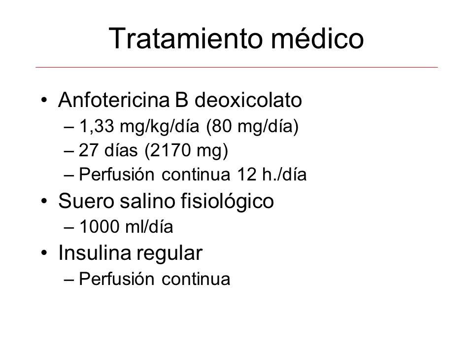 Tratamiento médico Anfotericina B deoxicolato Suero salino fisiológico