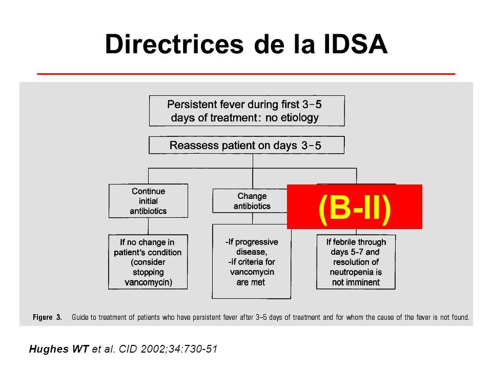 (B-II) Directrices de la IDSA Hughes WT et al. CID 2002;34:730-51
