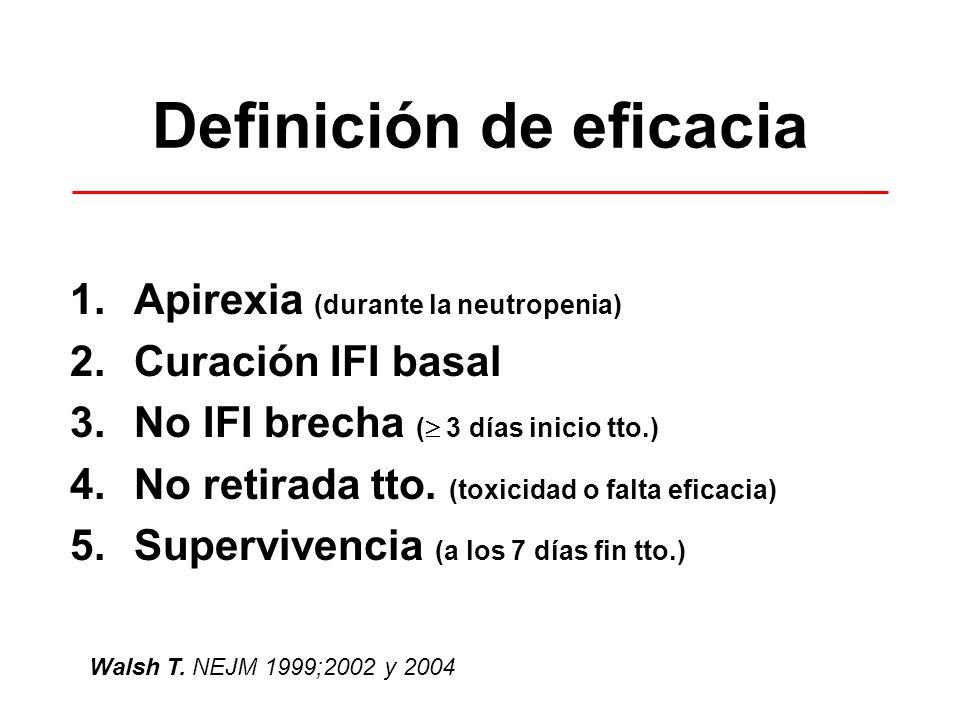 Definición de eficacia